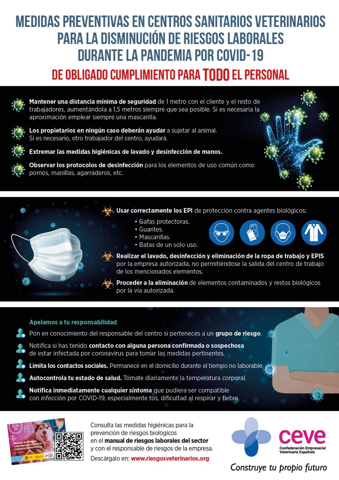 Medidas preventivas frente al coronavirus para personal de centros sanitarios veterinarios